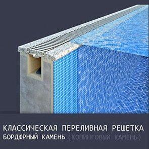 klassicheskij_pereliv_v_bassejne_eskiz.jpg