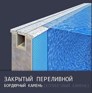 закрытый перелив в бассейне эскиз